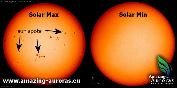solar-max